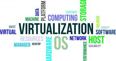 Why is loT virtualization so much important for lo T market?