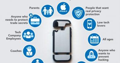 Stealth Case For Smartphones