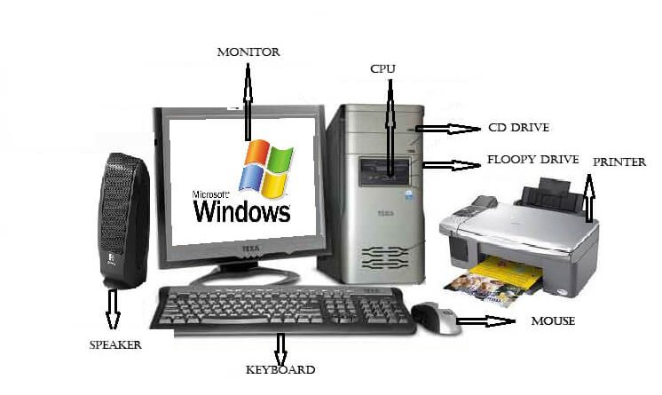 Computer Systems and Components