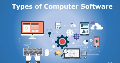 Types of Software for Personal Computer Systems