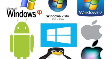 Software Applications and Their Uses